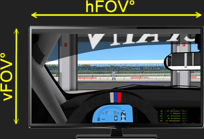 H and V FOV example